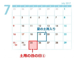 2017年夏の土用の丑の日・一の丑は7月25日